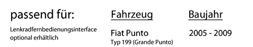 FIAT Grande Punto 199 - Autoradio Radio JVC KD-R992BT - Bluetooth   MP3   USB   Android   Multicolor - Einbauzubehör - Einbauset